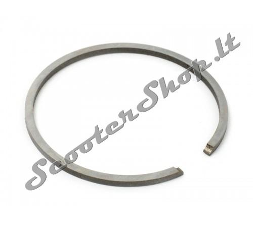 Cilindro žiedas 40x1,5mm Šoninė spyna